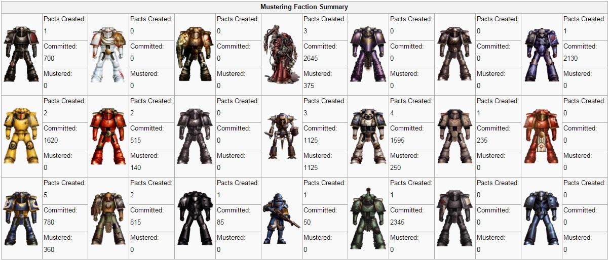 Mustering_Summary.jpg