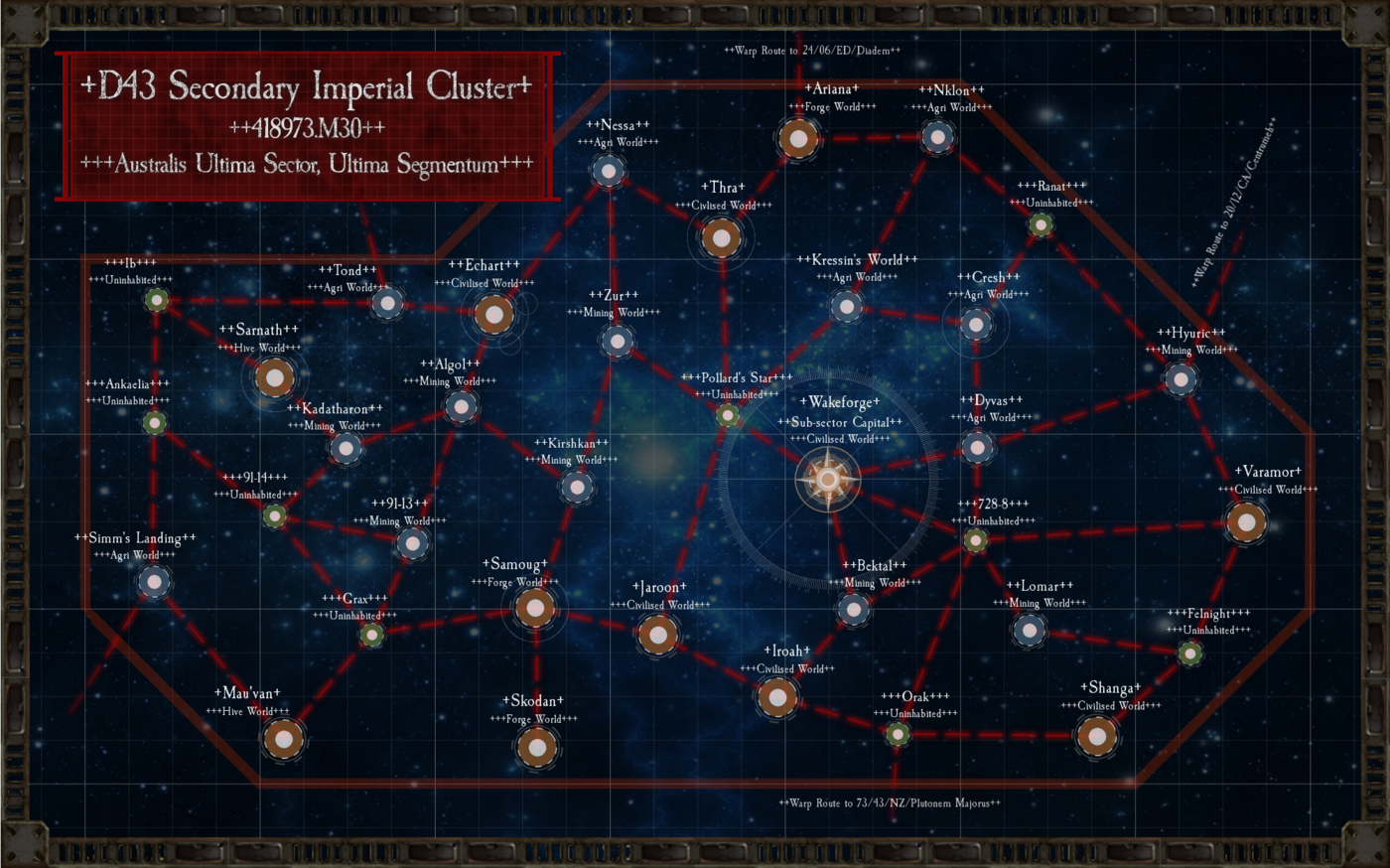 D43 Secondary Imperial Cluster Sub-Sector